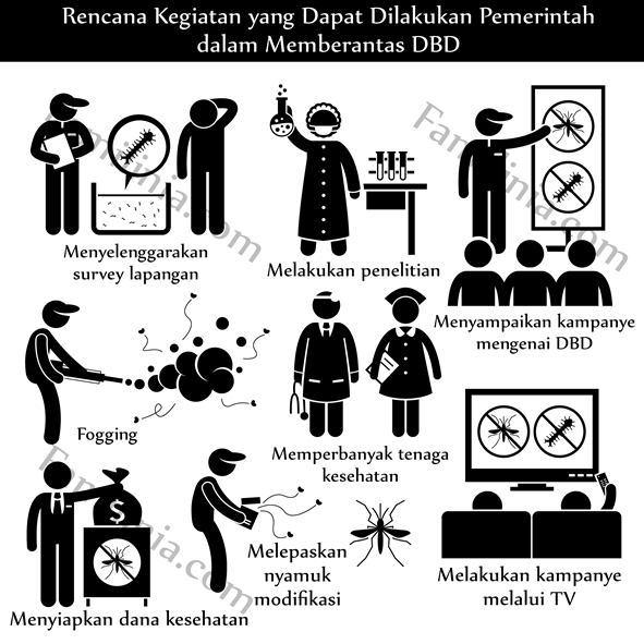 Pencegahan DBD oleh pemerintah
