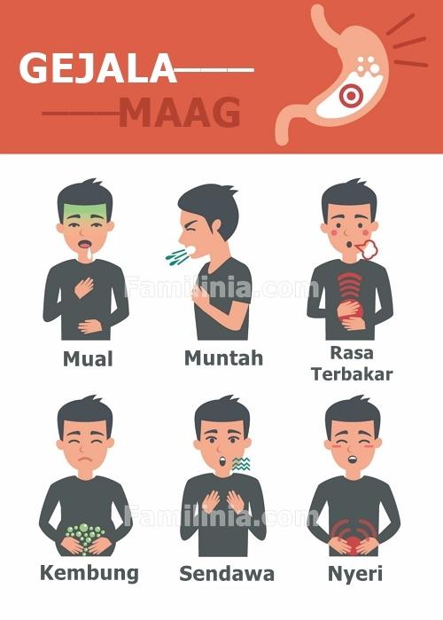 gejala maag atau gastritis
